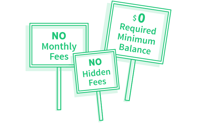 Three signs, No monthly fees, no hidden fees, no minimum balance required. Free banking with Chime.